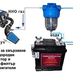 Газогенератор на водороде своими руками 30