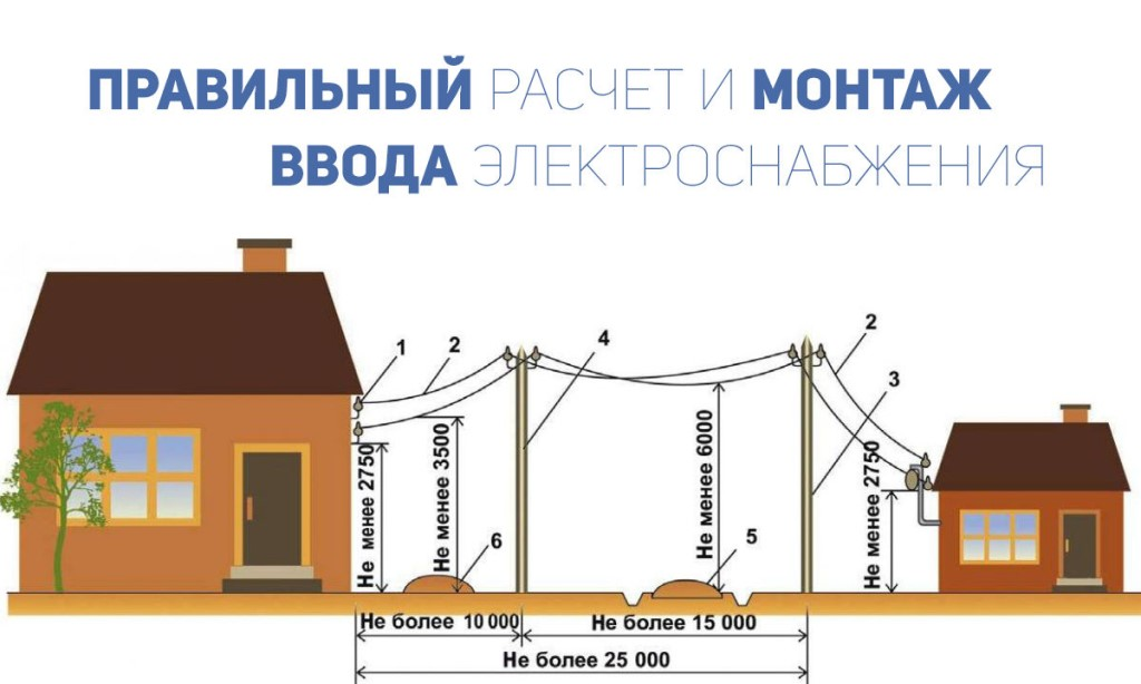 подключить дачный участок к электросети