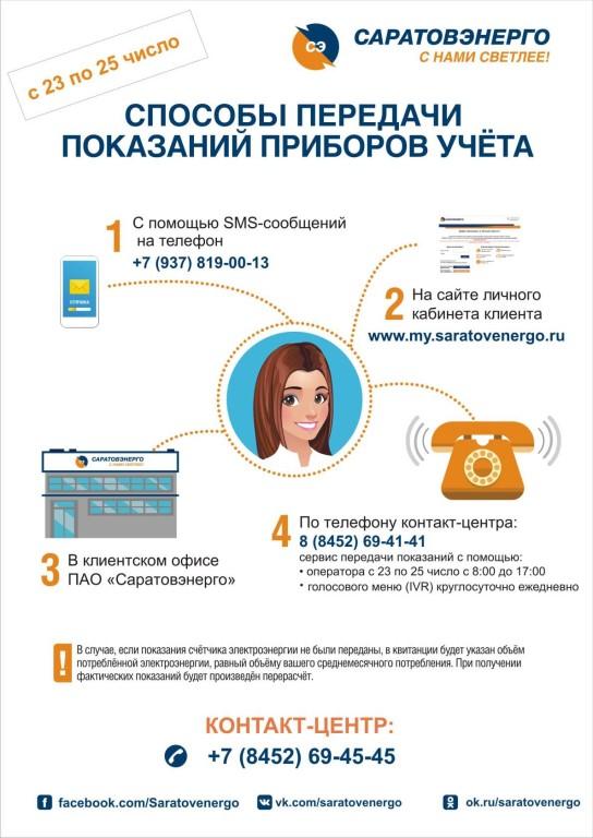 обязан ли потребитель передавать показания счетчика