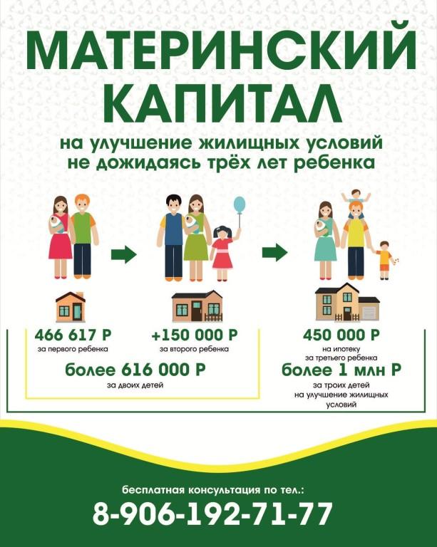 улучшение жилищных условий ребенка