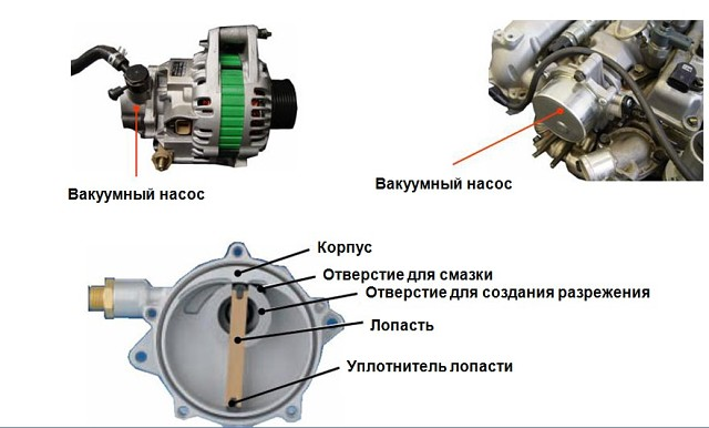 kak-rabotaet-vakuumnaya-pompa