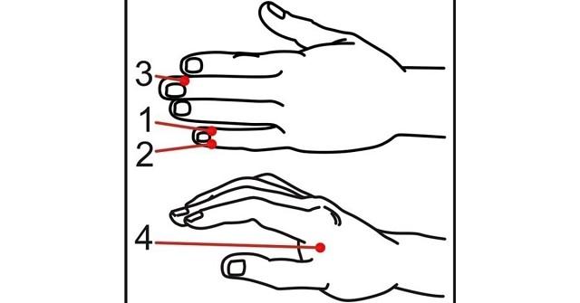Как делать массаж мизинца