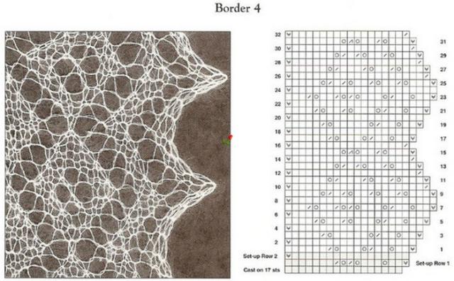 вязание спицами паутинок с описанием и схемами бесплатно