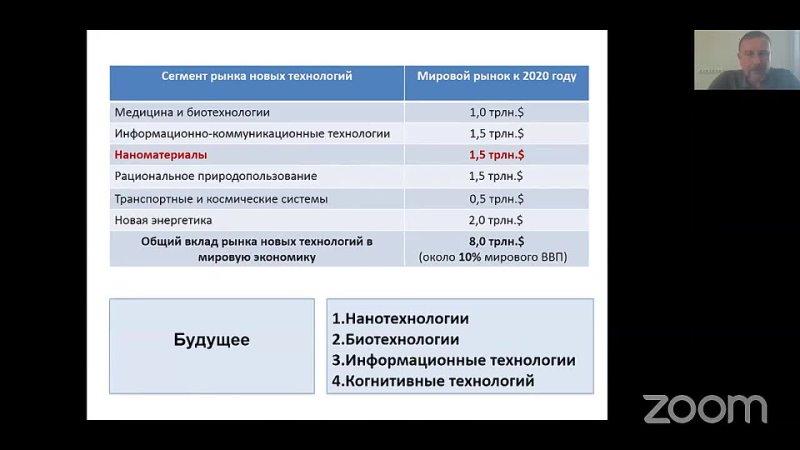 Лекция Наноматериалы для атомной энергетики