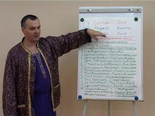 Андрей Лаппа 5 подстили универсальной йоги 2