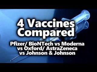 A Comparison of the 4 main COVID-Vaccines