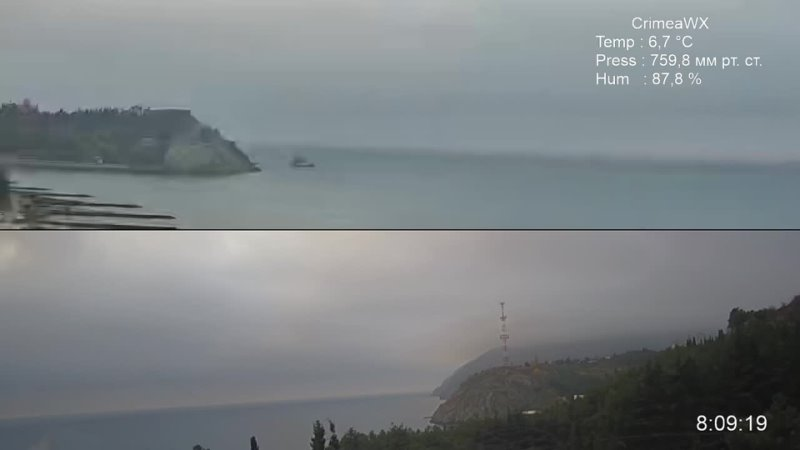 Партенит ЮБК Кучук Ламбатская бухта. Пляжи Европа Айвазовское Карасан Аю Даг