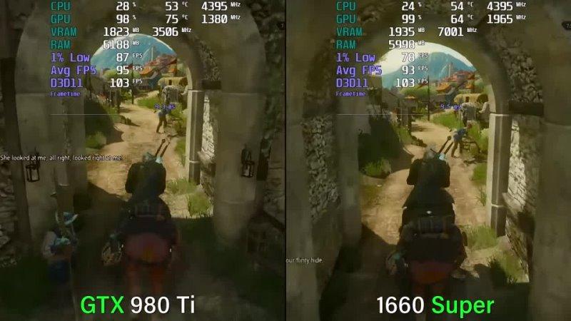 GTX 1660 Super vs GTX 980 Ti Test in 8 Games