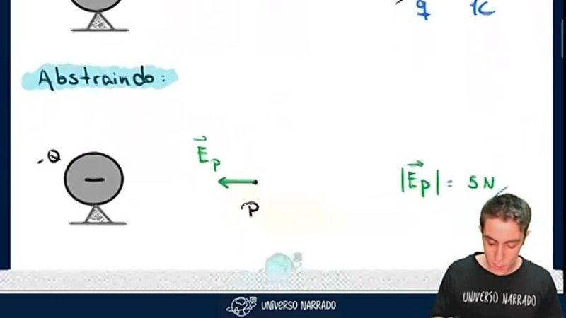 O que é um CAMPO ELÉTRICO Aula de Física LIVE004