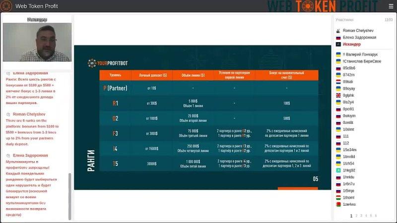 Обновлённый маркетинг в проекте ProfitBot (Искандер Хасанов)