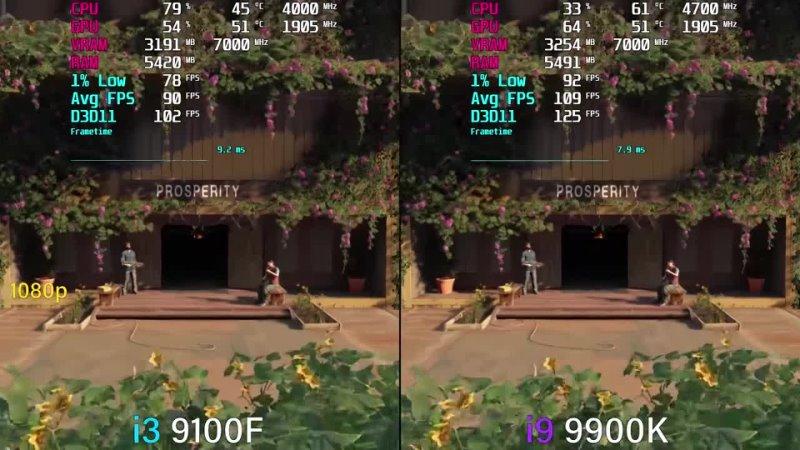 I3 9100F vs i9 9900K Quad Core CPU in 2020