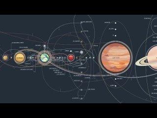 Фобос большая тайна маленького спутника Марса