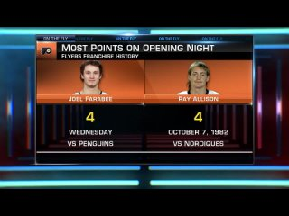 On the Fly: Flyers Victory Jan 14, 2021