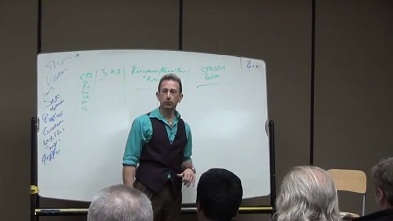 Real World Hypnosis VI day 5.3 Niche Marketing, Pacing and Leading, Stacking Realities David Snyder