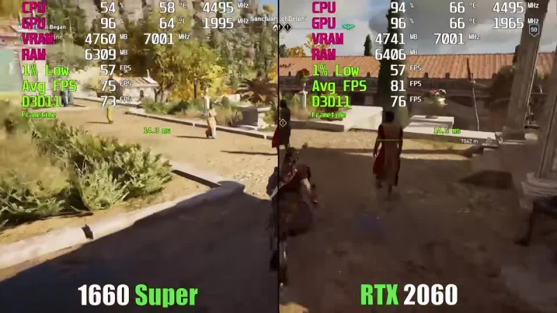 GTX 1660 Super vs RTX 2060 Test in 9 Games