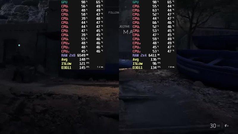 Ryzen vs RAM 8Gb vs 16GB