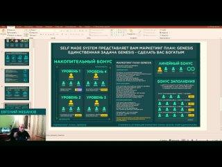 SELF MADE SYSTEM Разбор маркетинг плана GENESIS