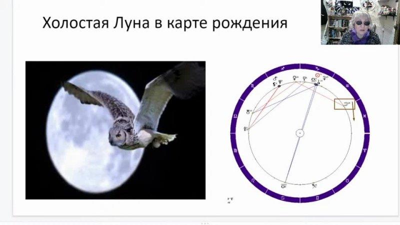 Курс Азбука астрологии