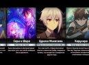 SiriusOne Персонажи Аниме Попавшие в Другой Мир Исекай