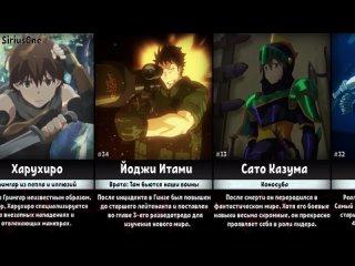 [SiriusOne] Персонажи Аниме Попавшие в Другой Мир | Исекай
