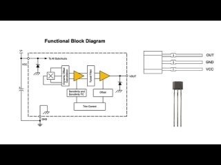 How Do Hall Effect Sensors Work - The Learning Circuit