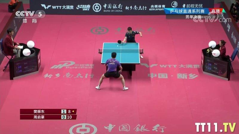 Fan Zhendong vs Zhou Qihao   Chinese WTT Trials and Olympic Simulation 2021   Final