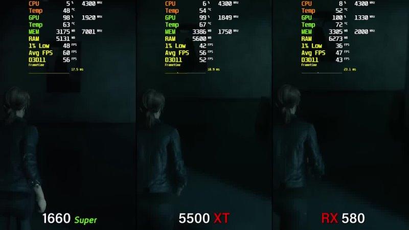 GTX 1660 Super vs RX 5500 XT vs RX 580 Test in 8 Games