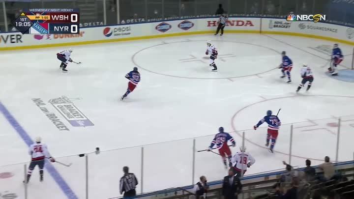 Washington Capitals vs New York Rangers May 5, 2021 HIGHLIGHTS