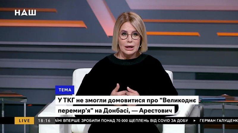 Герман Зеленський дуже сильно боїться націонал радикалів НАШ 29 04 21