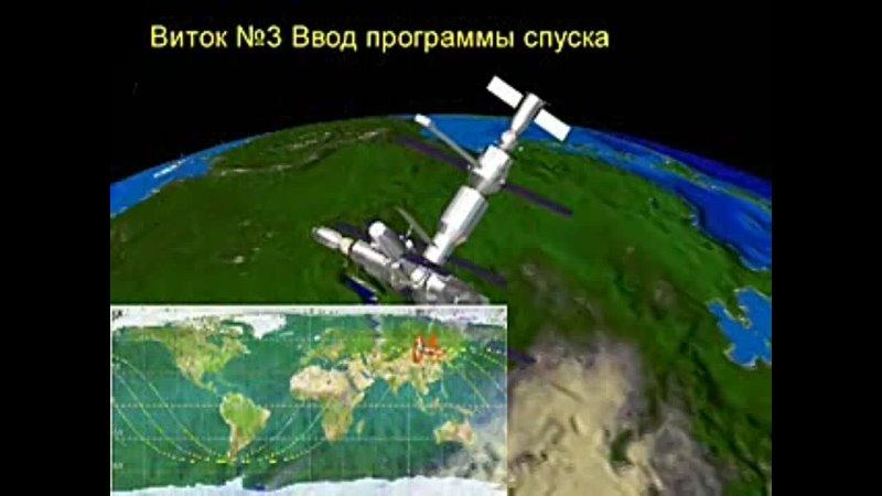 ANTIRUS. затопление космической станции МИР