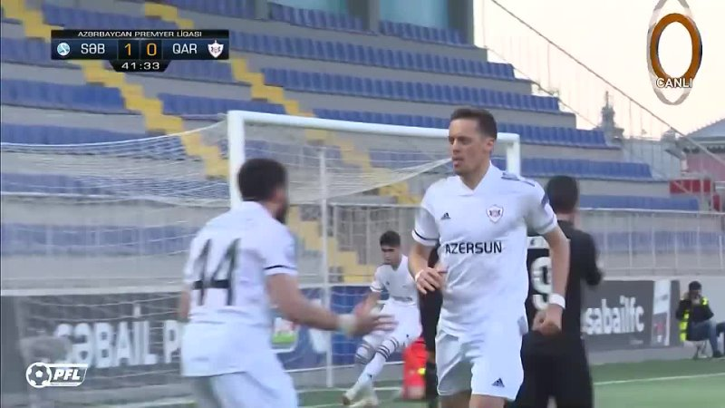 Обзор матча Сабаил Карабах