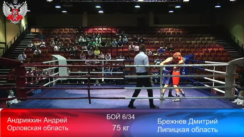 75 кг Финал Андрияхин Брежнев