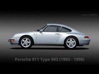 Porsche 911 Evolution 1963 - 2020