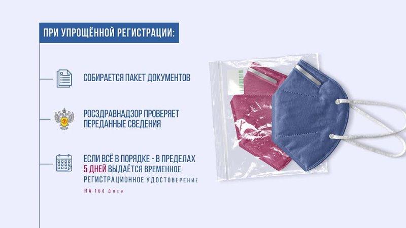😷 Ускоренное получение РУ на медицинские маски 👈🏻
