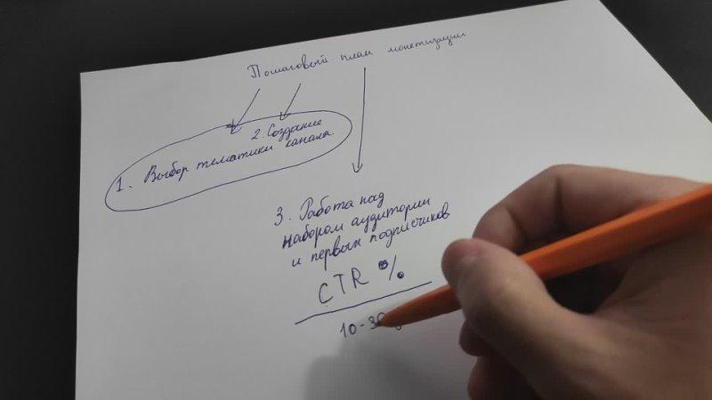 Пошаговый план монетизации на Яндекс Дзен