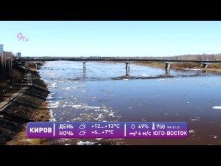 Прогноз погоды в Кирове на 24 апреля