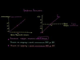 8. [Опционы, свопы, фьючерсы, ИЦБ, ОДО и другие деривативы][Пут- и колл-опционы] Опцион на продажу как страховка