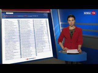 Данные о ситуации с коронавирусом в Липецкой области на 22 апреля