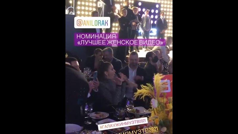 Гала ужин премии МУЗ ТВ