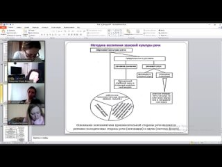 Специальные методики обучения и воспитания детей с ИН   - 1