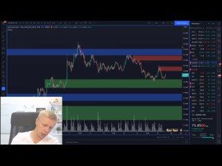 Видео от TradersGroup | трейдинг | инвестиции