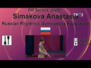 ● Анастасия Симакова - Булавы / Irina Deleanu Cup 2021
