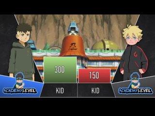 [AnimeDual] KAWAKI VS BORUTO POWER LEVEL🔥- AnimeDual (NEW STYLE‼️)