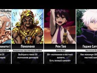 [SiriusOne] Самые Богатые персонажи в Аниме