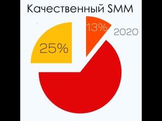 Амулет - Крым