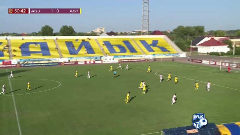 Видео от ПФЛК Профессиональная Футбольная Лига