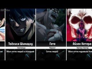 [SiriusOne] Персонажи с Большим Количеством Убийств в Аниме