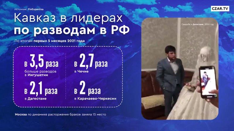 Видео от Спутник и Погром