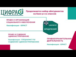 Video by ЦИФРА42