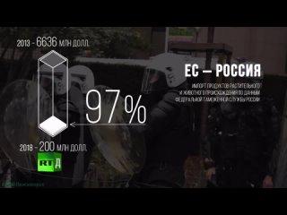 «Санкции: Эффект бумеранга» (Познавательный, история, политика, экономика, исследования, 2019)